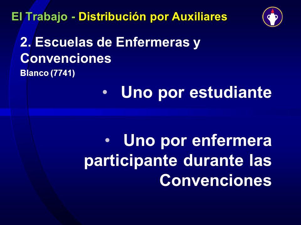 El Trabajo - Distribución por Auxiliares