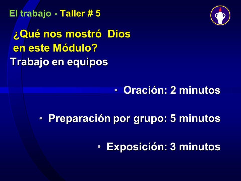Preparación por grupo: 5 minutos Exposición: 3 minutos