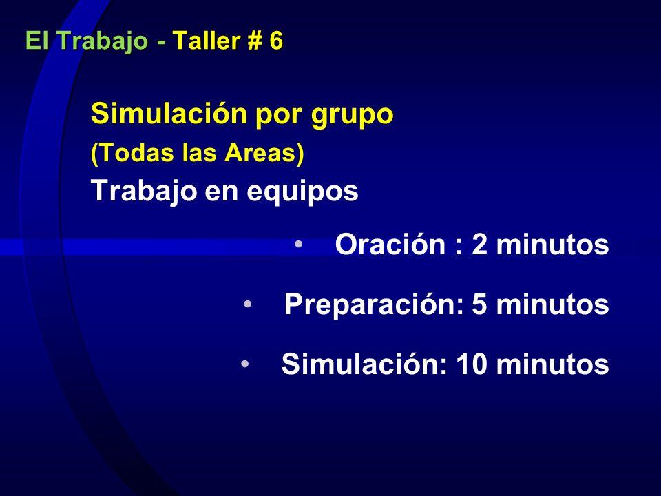 Simulación por grupo Trabajo en equipos Oración : 2 minutos