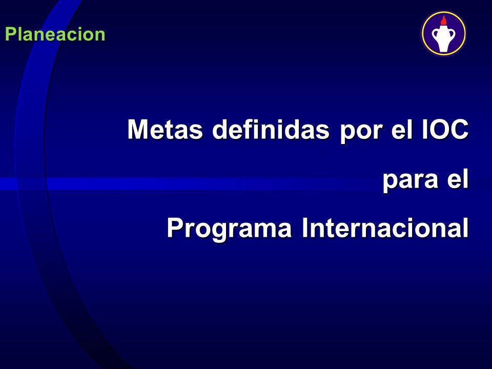 Metas definidas por el IOC para el Programa Internacional