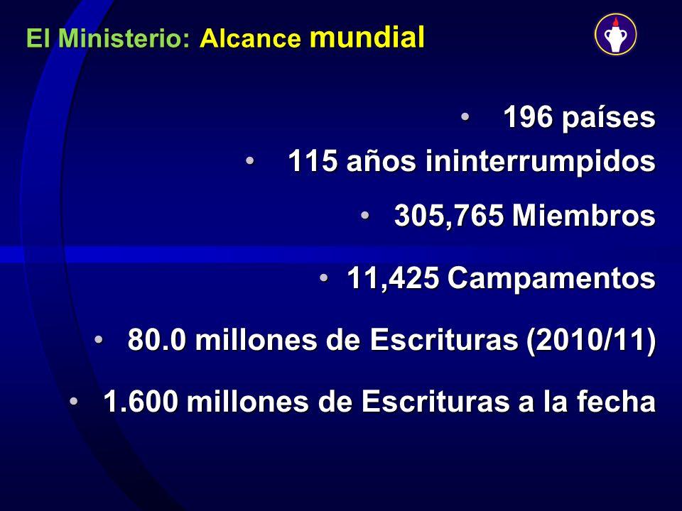 El Ministerio: Alcance mundial