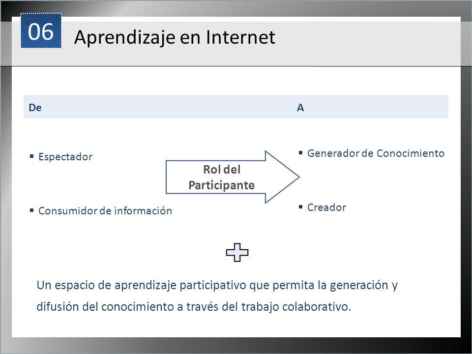 06 Aprendizaje en Internet Rol del Participante
