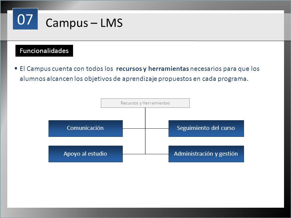 07 Campus – LMS Funcionalidades 1