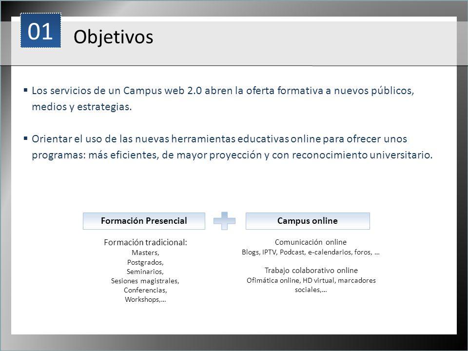01 1. Objetivos. Los servicios de un Campus web 2.0 abren la oferta formativa a nuevos públicos, medios y estrategias.