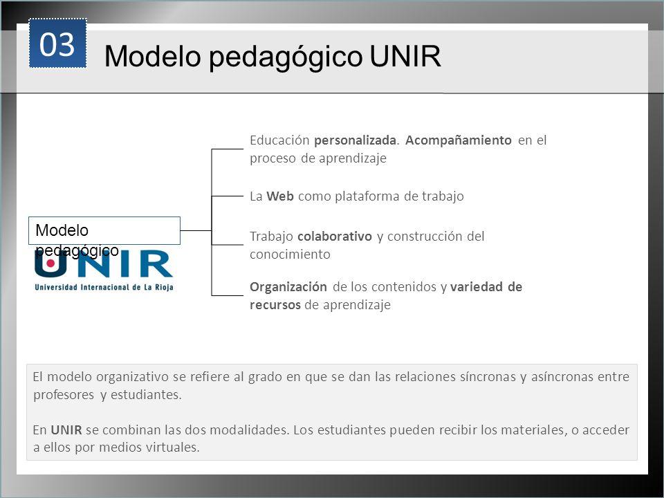 03 Modelo pedagógico UNIR 1 Modelo pedagógico