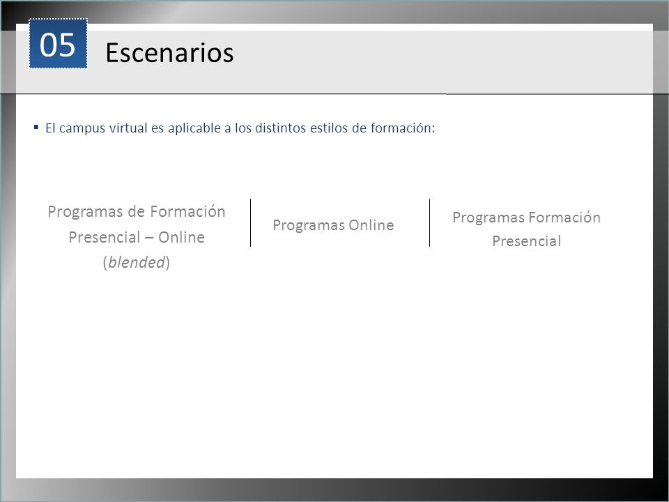 05 Escenarios Programas de Formación Presencial – Online (blended) 1