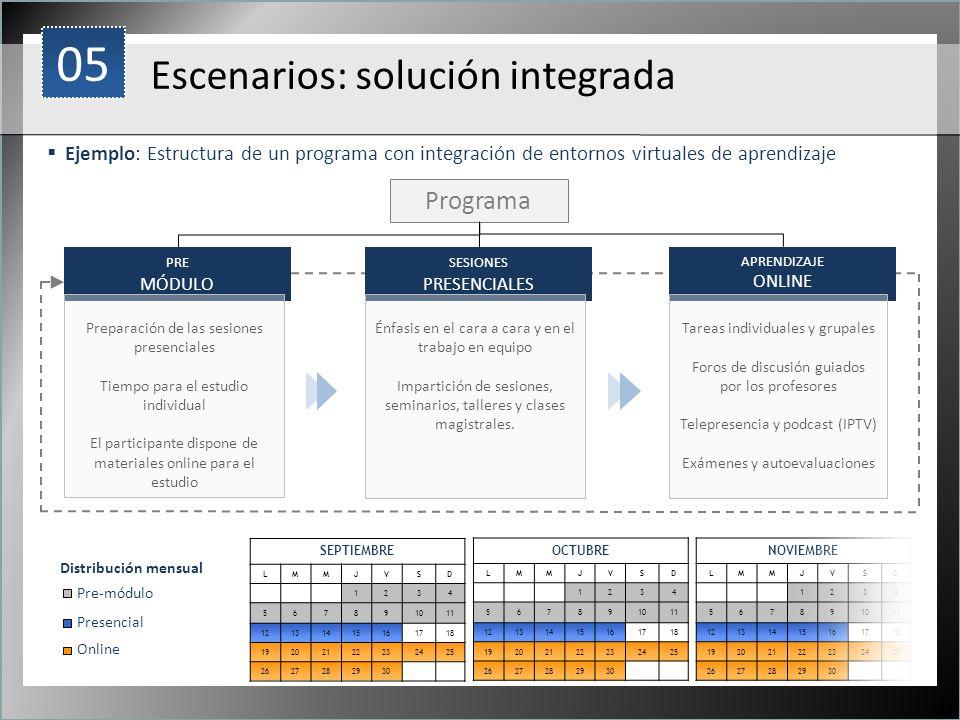 05 Escenarios: solución integrada Programa 1