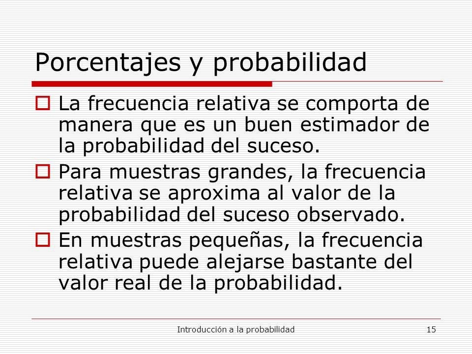 Porcentajes y probabilidad