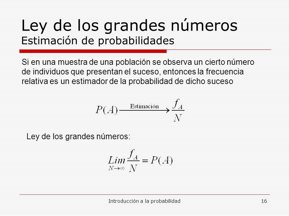 Ley de los grandes números Estimación de probabilidades