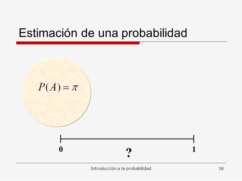 Introducción a la probabilidad