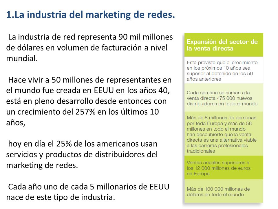1.La industria del marketing de redes.