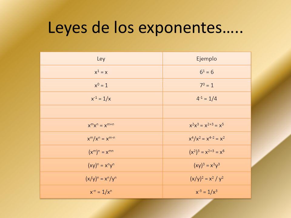 Leyes de los exponentes…..