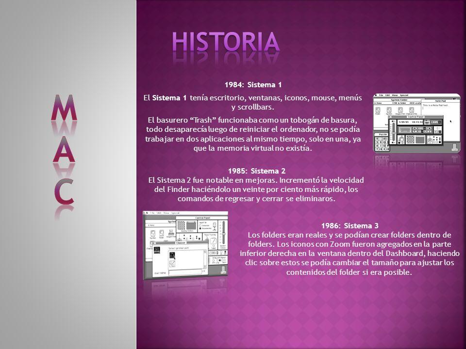 HISTORIA 1984: Sistema 1. El Sistema 1 tenía escritorio, ventanas, iconos, mouse, menús y scrollbars.