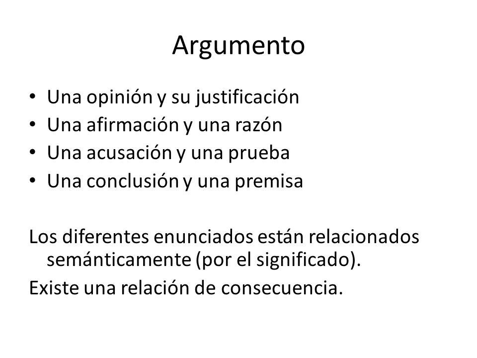 Argumento Una opinión y su justificación Una afirmación y una razón
