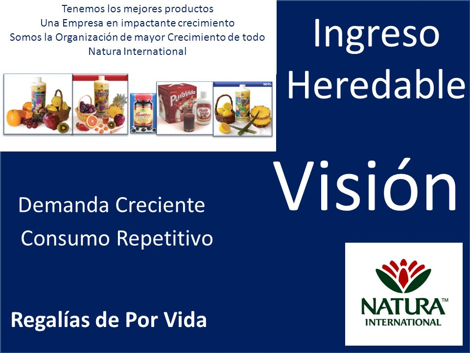Visión Ingreso Heredable Demanda Creciente Consumo Repetitivo