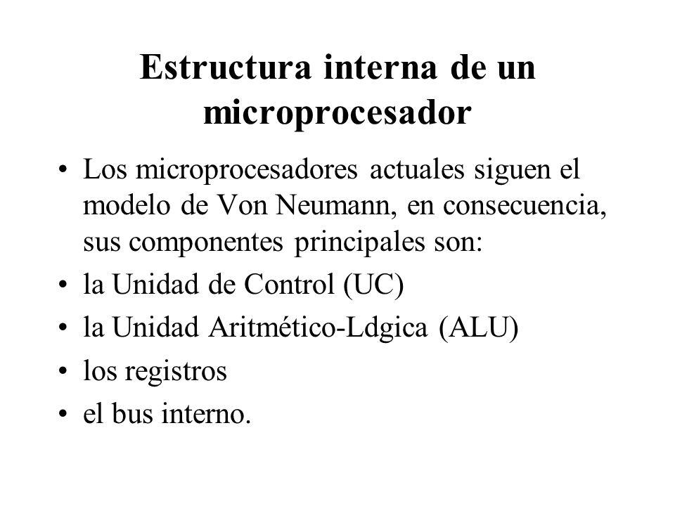 Estructura interna de un microprocesador