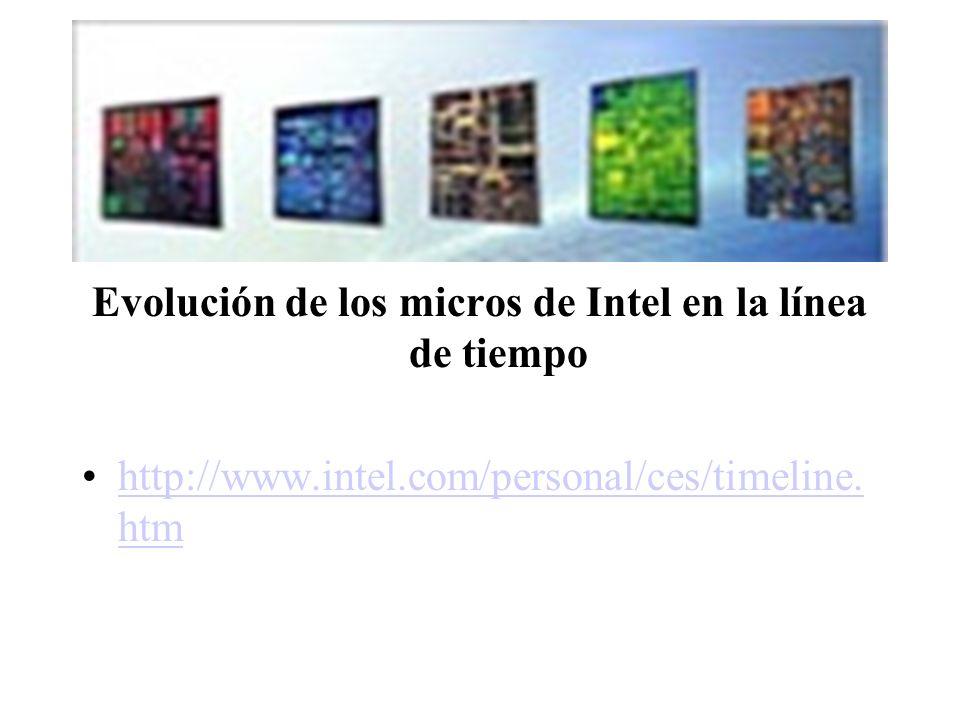 Evolución de los micros de Intel en la línea de tiempo