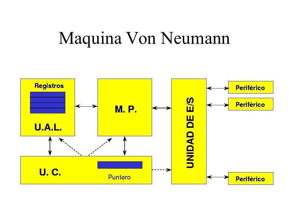 Maquina Von Neumann