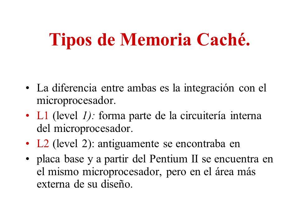 Tipos de Memoria Caché. La diferencia entre ambas es la integración con el microprocesador.