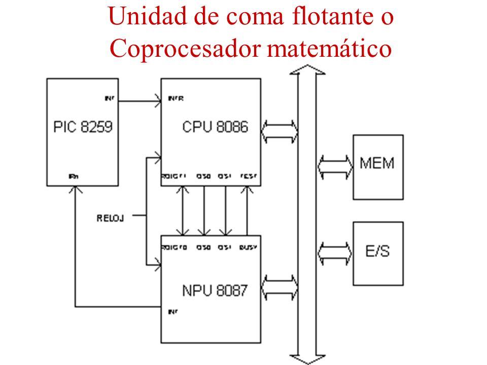 Unidad de coma flotante o Coprocesador matemático