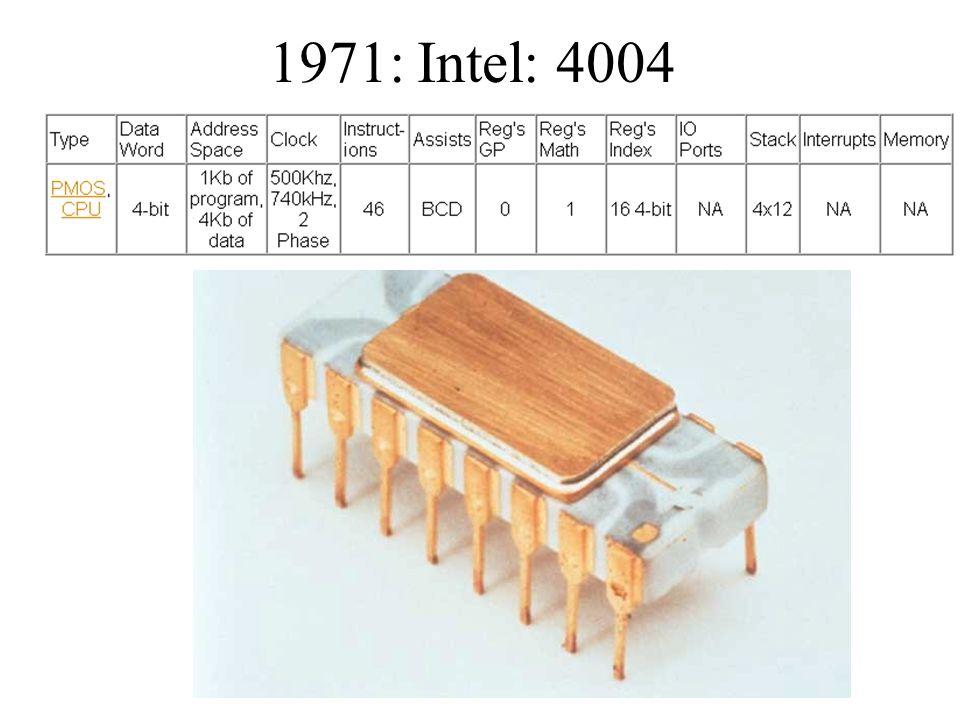 1971: Intel: 4004