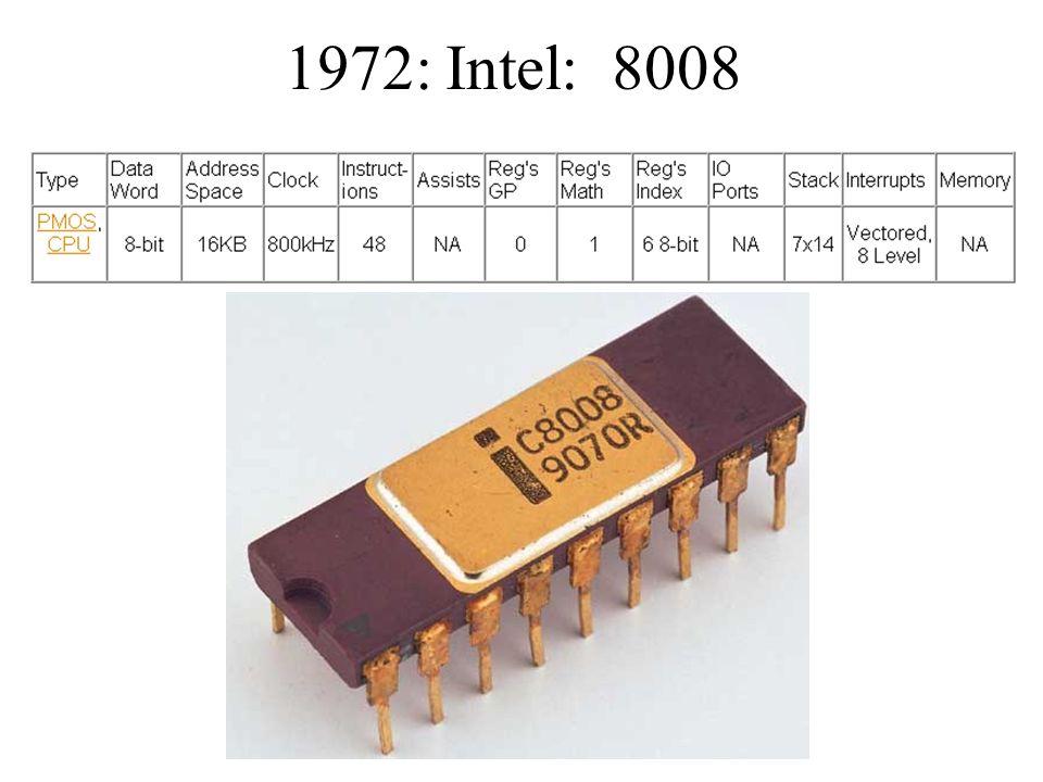 1972: Intel: 8008
