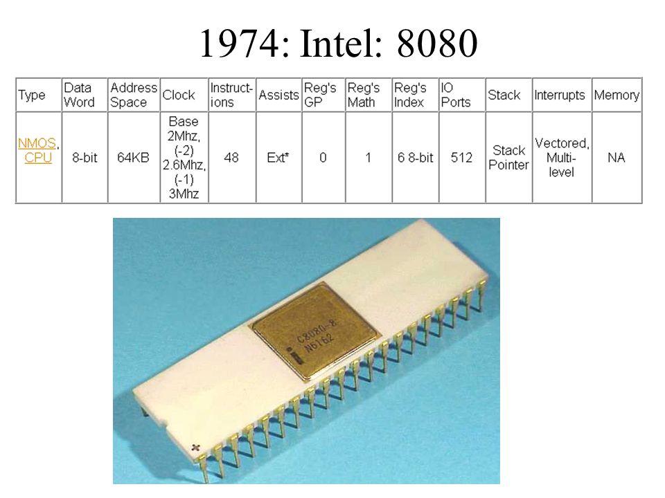 1974: Intel: 8080