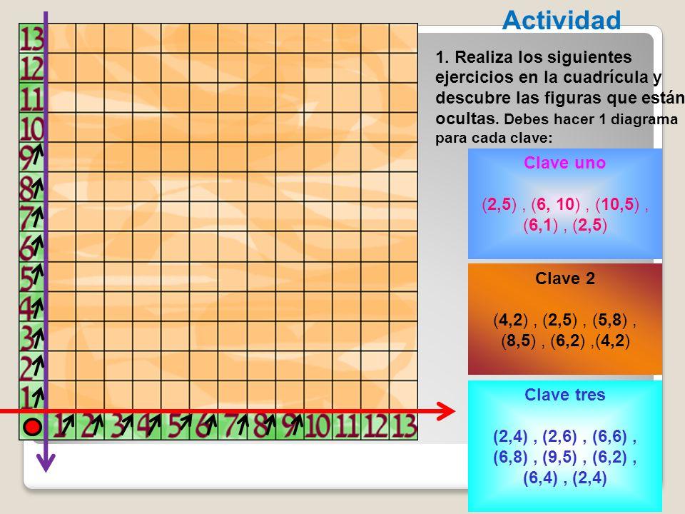Actividad 1. Realiza los siguientes ejercicios en la cuadrícula y descubre las figuras que están ocultas. Debes hacer 1 diagrama para cada clave: