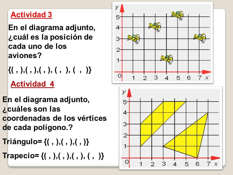 Actividad 3 En el diagrama adjunto, ¿cuál es la posición de cada uno de los aviones {( , ),( , ),( , ), ( , ), ( , )}