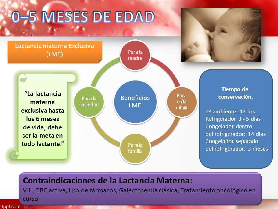 0–5 MESES DE EDAD Contraindicaciones de la Lactancia Materna: