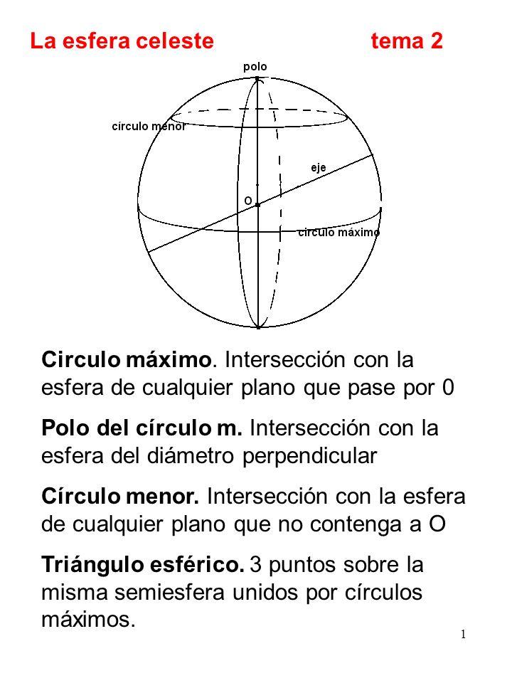 La esfera celeste tema 2 Circulo máximo. Intersección con la esfera de cualquier plano que pase por 0.