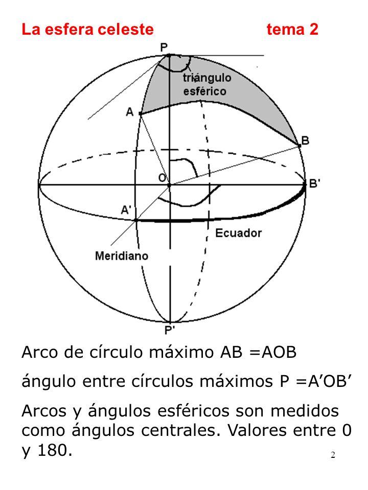 La esfera celeste tema 2 Arco de círculo máximo AB =AOB. ángulo entre círculos máximos P =A'OB'