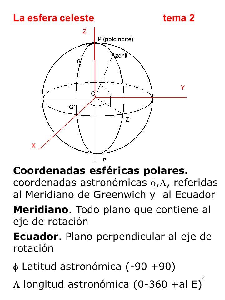 La esfera celeste tema 2 Coordenadas esféricas polares. coordenadas astronómicas ,, referidas al Meridiano de Greenwich y al Ecuador.