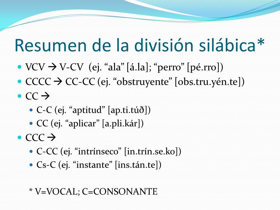 Resumen de la división silábica*