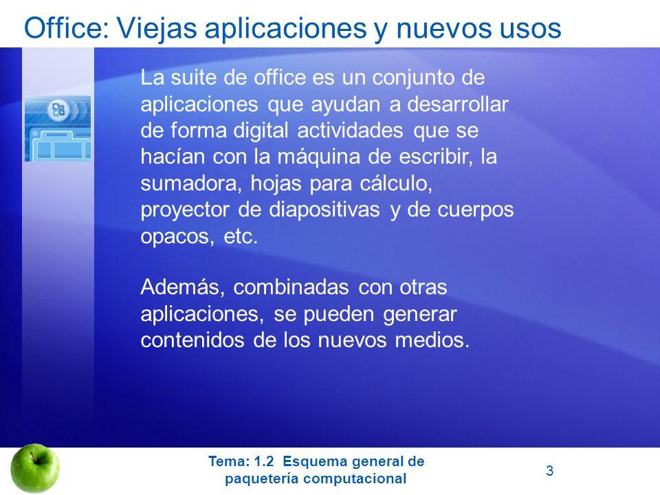 Office: Viejas aplicaciones y nuevos usos