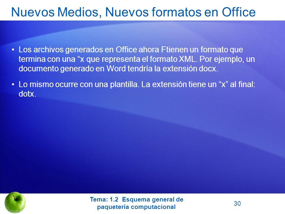 Nuevos Medios, Nuevos formatos en Office