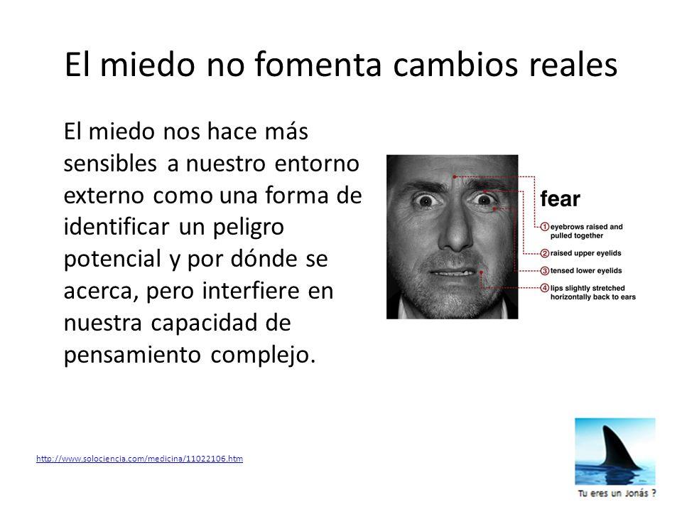 El miedo no fomenta cambios reales