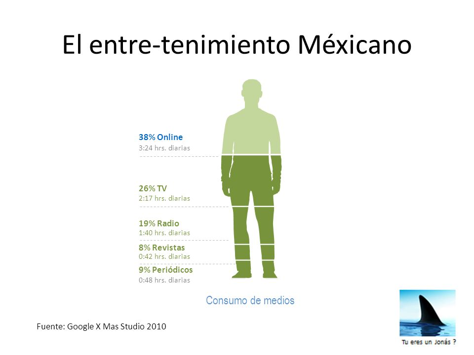 El entre-tenimiento Méxicano