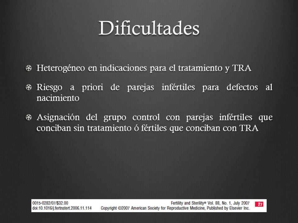 Dificultades Heterogéneo en indicaciones para el tratamiento y TRA