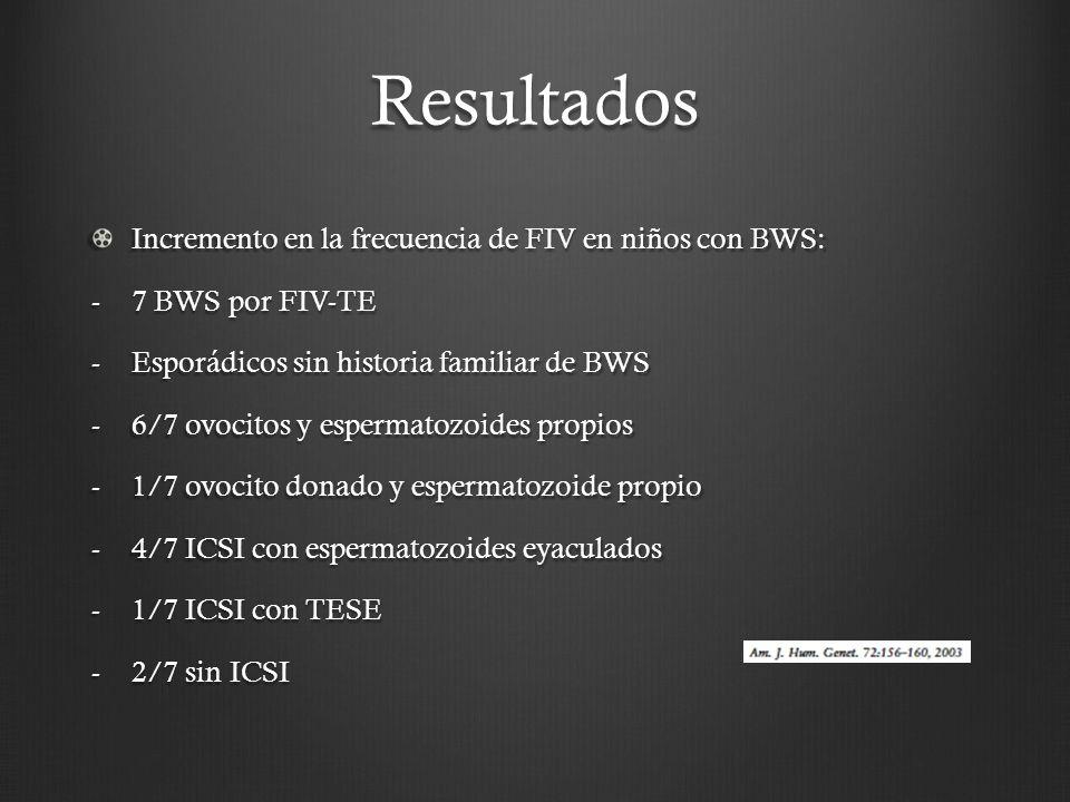 Resultados Incremento en la frecuencia de FIV en niños con BWS: