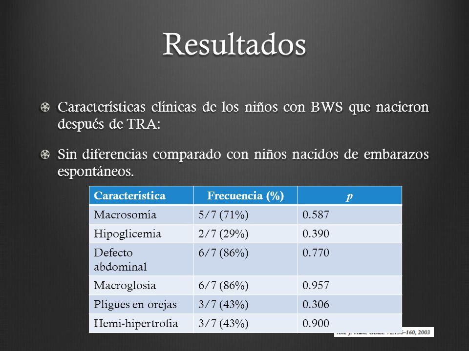 Resultados Características clínicas de los niños con BWS que nacieron después de TRA: