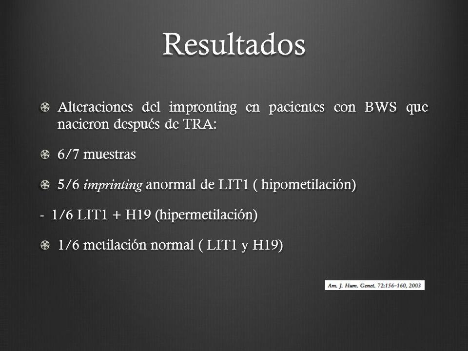 Resultados Alteraciones del impronting en pacientes con BWS que nacieron después de TRA: 6/7 muestras.