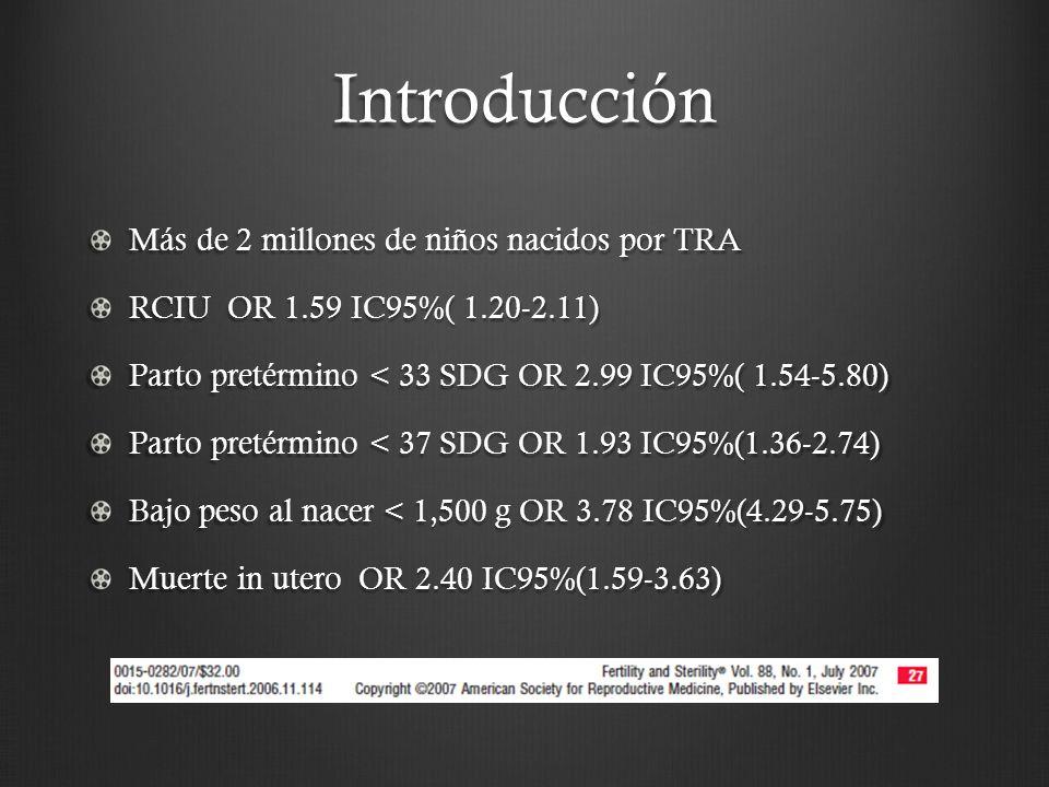 Introducción Más de 2 millones de niños nacidos por TRA