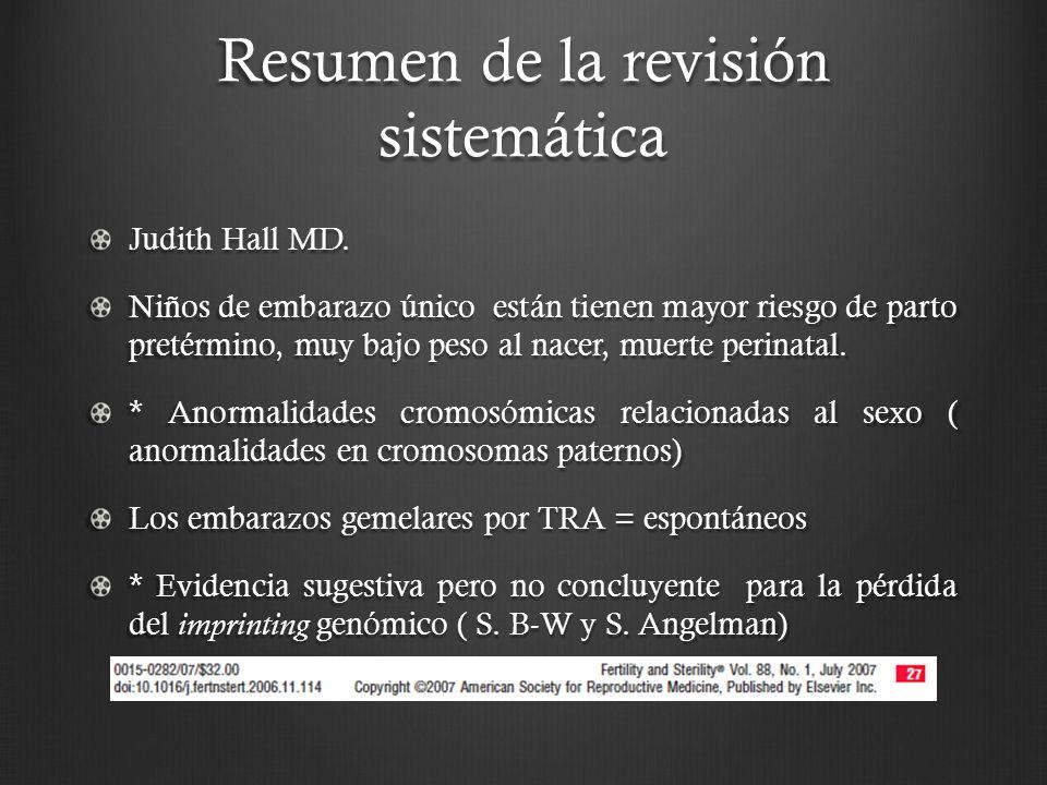 Resumen de la revisión sistemática