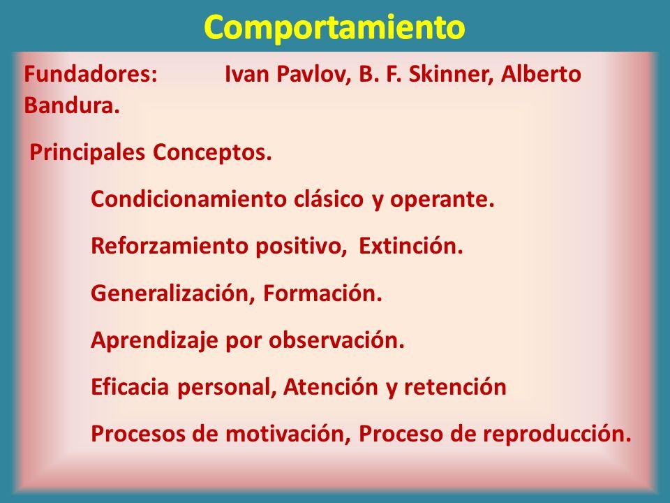 ComportamientoFundadores: Ivan Pavlov, B. F. Skinner, Alberto Bandura. Principales Conceptos. Condicionamiento clásico y operante.