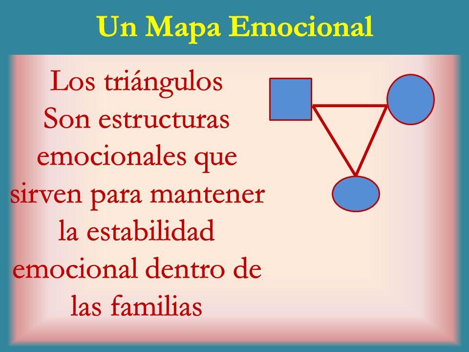 Un Mapa EmocionalLos triángulos.