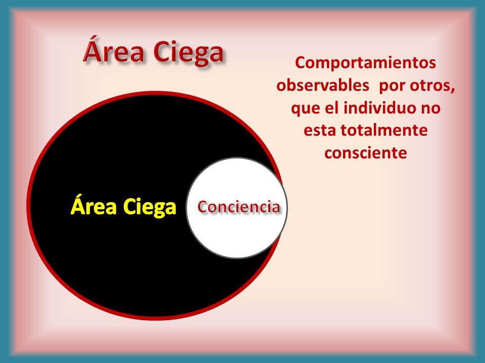 Área CiegaComportamientos observables por otros, que el individuo no esta totalmente consciente. Área Ciega.