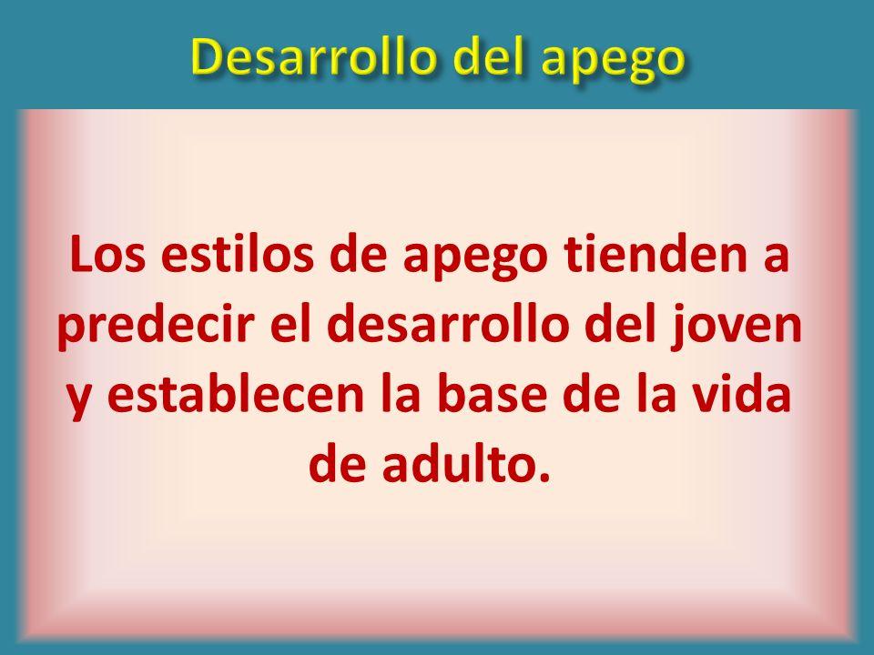 Desarrollo del apegoLos estilos de apego tienden a predecir el desarrollo del joven y establecen la base de la vida de adulto.