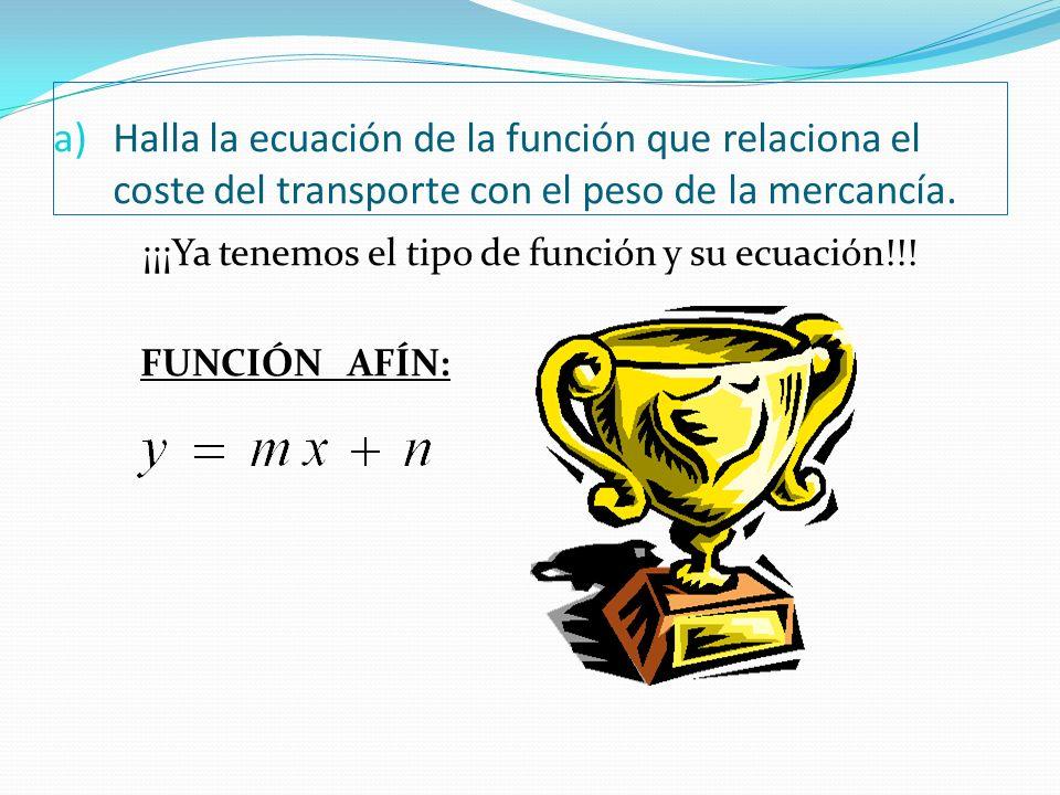 ¡¡¡Ya tenemos el tipo de función y su ecuación!!! FUNCIÓN AFÍN:
