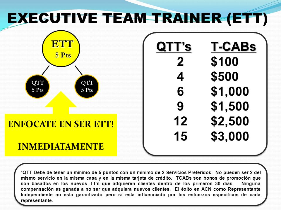 EXECUTIVE TEAM TRAINER (ETT)